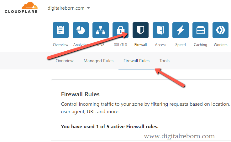 Cloudflare Firewall access